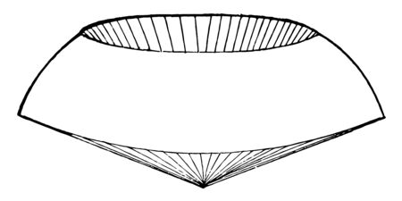 If an area rotates in the form of an axis of the radius of its range, then it produces what can be called a spherical cone, vintage line drawing or engraving illustration.