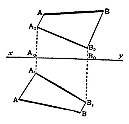 The perpendicular distance from a point to a line is the shortest distance from a fixed point to any point on a fixed infinite line in Euclidean geometry, vintage line drawing or engraving illustration.