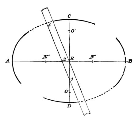 The image shows the construction of the ellipse. Two types of lines are used to construct the ellipse. Ellipse is divided into 4 parts by using lines vertically and horizontally, vintage line drawing or engraving illustration.