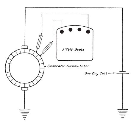 Short Circuited is an electrical circuit that allows a current to travel along an unintended path with no or a very low electrical impedance, vintage line drawing or engraving illustration.