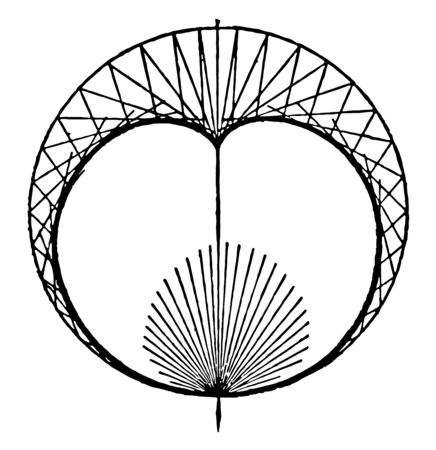 An image showing Cardioide. Cardioide is a flat curve drawn by a point on the perimeter of a circle that revolves around a fixed circle of the same radius, vintage line drawing or engraving illustration.