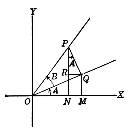 An image showing the POX triangle, showing the difference of two angles, vintage line drawing or engraving illustration.