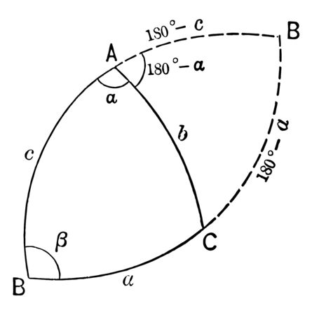 is part of the spherical geometry that finds the relationship between the three sides and an angle of a spherical triangle at the 90  angle, vintage line drawing or engraving illustration.
