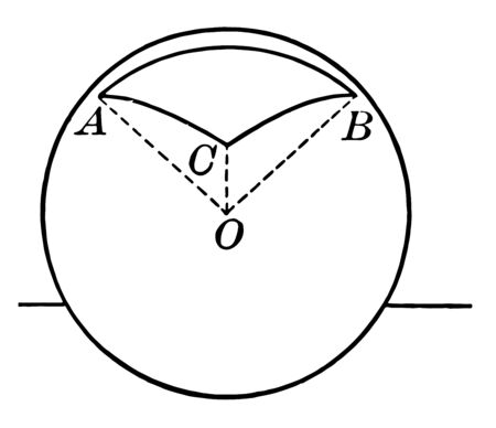 A solid delimited by a spherical polygon and portions of planes passing through the sides of the polygon and the center of the sphere is called a spherical pyramid, vintage line drawing or engraving illustration. Ilustração