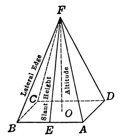 An image of a regular pyramid with a square base and a label on the side edge, inclined height, height and for all corners, vintage line drawing or engraving illustration.