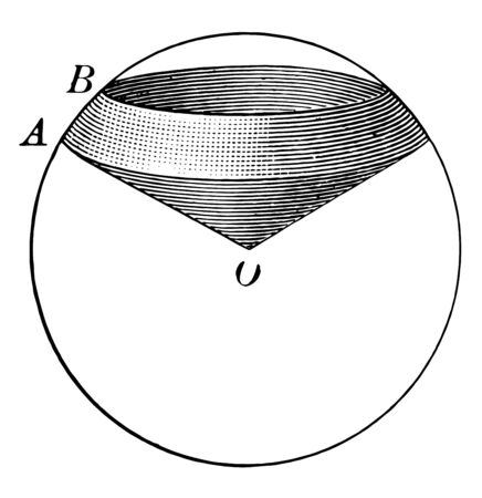 The image of the spherical sector, a conical boundary with apex in the center of the sphere, vintage line drawing or engraving illustration.