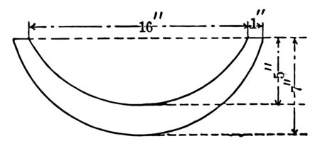An example of a vertical cross section of spherical areas of a foundry with a diameter of 16 inches, vintage line drawing or engraving illustration. Illustration