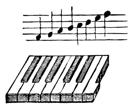 Octave is the eighth tone in the scale, vintage line drawing or engraving illustration.