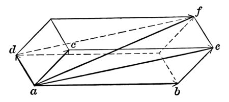 This attractive image shows, If the movements of three components ab, ac and ad are combined, their resultant af will be the straight line joining two opposite corners, vintage line drawing or engraving illustration.