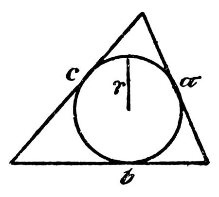 Circle inscribed in a triangle, touching all three sides. And the radius of a circle inscribed within a triangle, vintage line drawing or engraving illustration.
