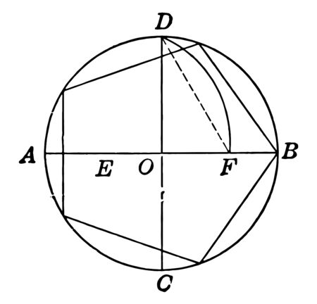 The image consists of a pentagon, a pair of perpendicular lines. The circle of the radius and marked a point at the intersection of the line of the circle, vintage line drawing or engraving illustration. Çizim
