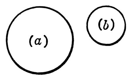 A diagram of two circles drawn and labeled that are similar figures to each other, vintage line drawing or engraving illustration.
