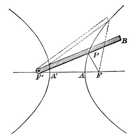 A hyperbola is two curves and the other curve is a mirror image, vintage line drawing or engraving illustration.