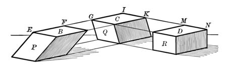 The images show that the volume of different cubes is the same, the volume of any parallelepiped is equal to the product of its base by its altitude, vintage line drawing or engraving illustration.