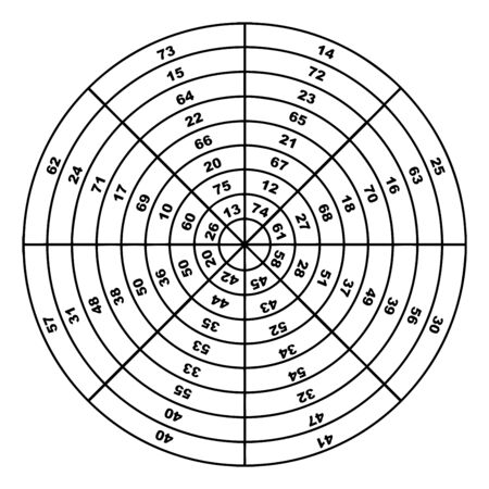An image showing the magic circle of circles consisting of eight ring rings and a central circle, each ring divided into eight cells by radii drawn from the center, vintage line drawing or engraving illustration. Ilustrace