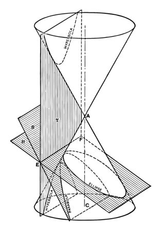The image shows the conical section in the 3D plane. 3D is a geometric configuration in which three values are required to determine the position of an element, vintage line drawing or engraving illustration.