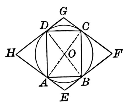 The circle inscribed in a quadrilateral EFGH touches its sides in points A, B, C, and D as in the diagram. Lines D, B and A, C pass through point O, vintage line drawing or engraving illustration. Ilustração