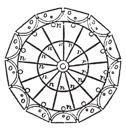 Revolving Light is a fixed light showing all round the circle, vintage line drawing or engraving illustration. Illusztráció