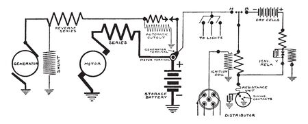 Single Wire System transmission line is not the same as the single wire earth return system which is not covered in this article, vintage line drawing or engraving illustration.