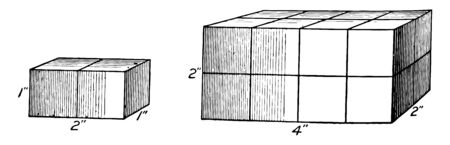 The image shows a rectangular solid of 1 inch by 2 in. By 1 inch. That is similar to a rectangular solid of 2 in. By 4 in. By 2 in, vintage line drawing or engraving illustration. 일러스트