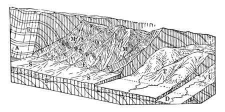 Wasatch Mountains is a range which streches from Utah-Idaha border, south throgh central Utah in western US. Wasatch in Ute means, MOUNTAIN PASS  vintage line drawing. 向量圖像