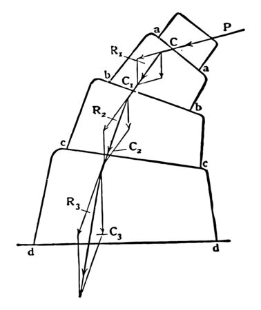 A projecting structure of masonry or wood to support or give stability to a wall or building, vintage line drawing or engraving illustration.