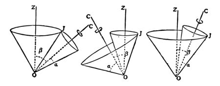 In this image a straight line is produced on which an object can rotate or divide an object into symmetrical halves of two cones, in relation to one or more velocity angles, vintage line drawing or en