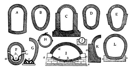 Its showing Collection of Sewer Cross-Sections which the most prefabricated sewer pipes is circular, vintage line drawing or engraving illustration.