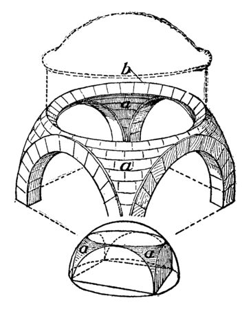 Diagram of Pendentives is the placing of a circular dome, triangular segment of a spherical surface, form at the top, vintage line drawing or engraving illustration.