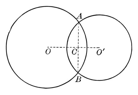 An illustration of two spheres that cross each other. The plane is perpendicular to the line that joins the center of the surfaces and whose center is on the line, vintage line drawing or engraving illustration.