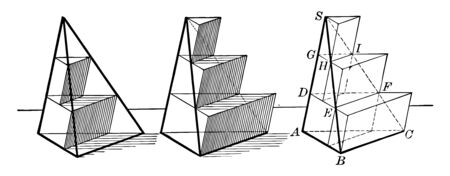 An image shows that the triangular pyramid shows that the sum of the amount of excavation OR prisms at the crossing of equal height, if the number of prisms increases indefinitely, vintage line drawing or engraving illustration. Ilustrace