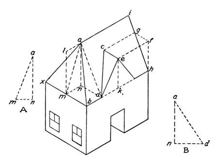 A diagram showing the isometric outline of a house, vintage line drawing or engraving illustration. Illusztráció