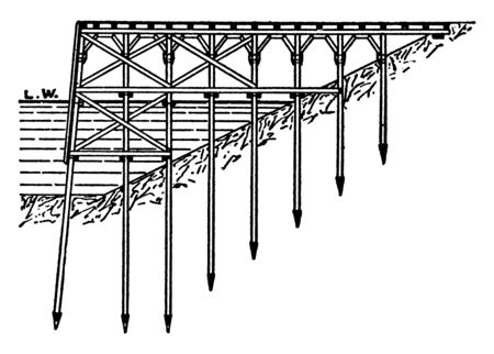 Timber Jetty, Old French gate,  this belongs to a building technique, it might be used in medieval timber-frame buildings,  upper floor projects,  vintage line drawing or engraving illustration.