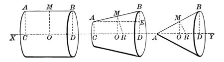 A diagram of an isosceles spherical triangle, vintage line drawing or engraving illustration.