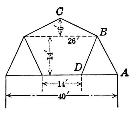 A roof with a lower slope and a less steep slope on each of its two sides with labeled dimensions, vintage line drawing or engraving illustration.