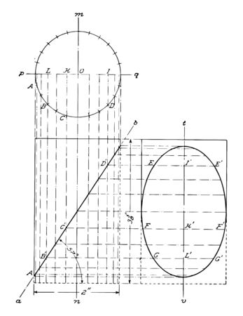 The image shows the plane that intersects a cylinder. It is the construction of the cylinder from the base circle together with the x axis and the y axis forming an angle of 57  with the base, vintage line drawing or engraving illustration. Çizim