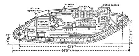 Mark IV Tank Plan with the interior moving mechanical parts labeled, vintage line drawing or engraving illustration.