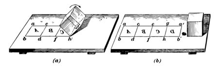 The image shows the development of a rectangular prism. Now suppose that the prism is on the drawing table, the surface A face down and the paper cover removed by rotating the prism, vintage line drawing or engraving illustration. Illustration