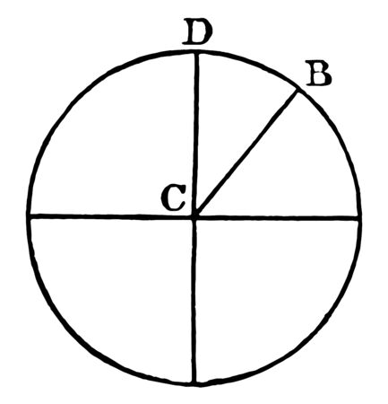 This picture has a circle. The central curve, two radius of the circle area is a part, vintage line drawing or engraving illustration.