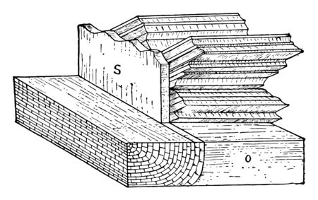 In the diagram Ordovician Sandstone and Silurian Limestone are in relationship on the Vlightberg at Rondout, New york vintage line drawing. Banco de Imagens - 132980109