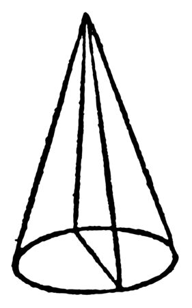 The plane crosses the scraped cone through the vertex, the cross section of the intersecting lines, vintage line drawing or engraving illustration.