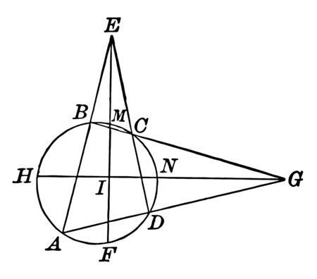Two triangles intersect and a square is formed inside the circle, vintage line drawing or engraving illustration.
