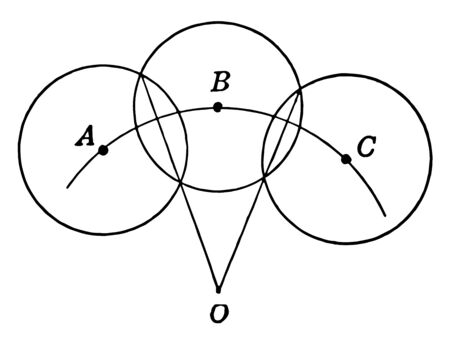 A construction of a radius when only a part of the circumference is given, vintage line drawing or engraving illustration.