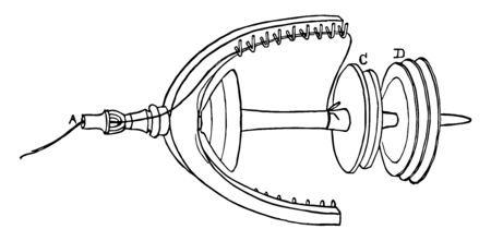 Diagram of a spindle, The spindle proper is simply the metal rod,  horsehoe-shaped piece of wood with its two rows of little hooks or teeth, vintage line drawing or engraving illustration.