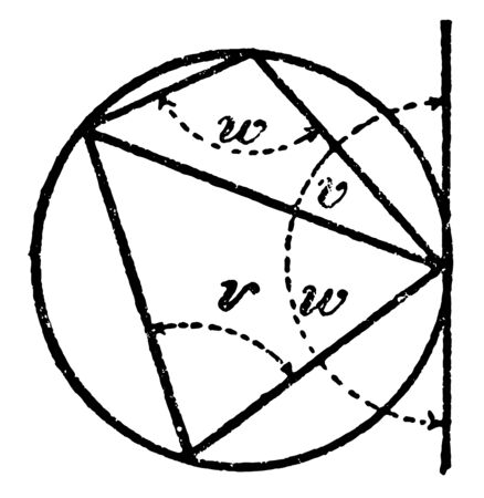 The quadrilateral that shows Inscribed in a circle. This square has opposite angles in supplements of one another, vintage line drawing or engraving illustration. Çizim
