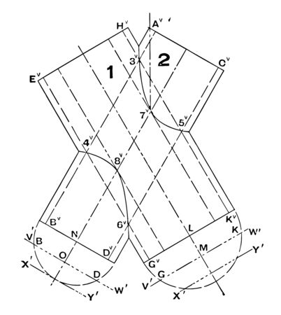 The image shows the auxiliary drawing planes of two intersecting cylinders. There is a geometric process in which, from the reflection of the base, the two intersecting cylinders are drawn, vintage line drawing or engraving illustration.