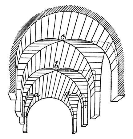 Vaults, Penetrations and Intersections are small semi-circular, intersect the larger ones, sort of partial groining, vintage line drawing or engraving illustration.