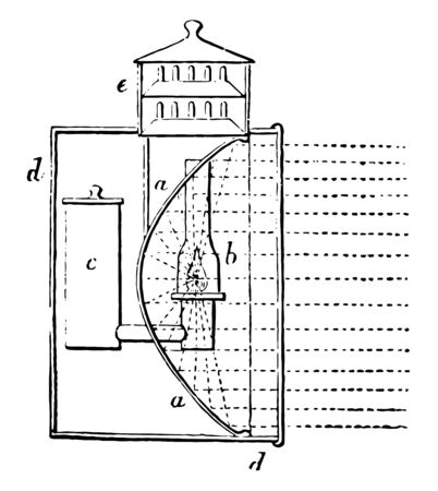 This illustration represents Reflector Parabolic which is applied for the purpose of reflecting rays of light, vintage line drawing or engraving illustration.