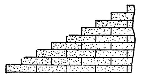 Masonry, Racking, steps, unfinished, brick, wall, aggregate, furrowing, vintage line drawing or engraving illustration.