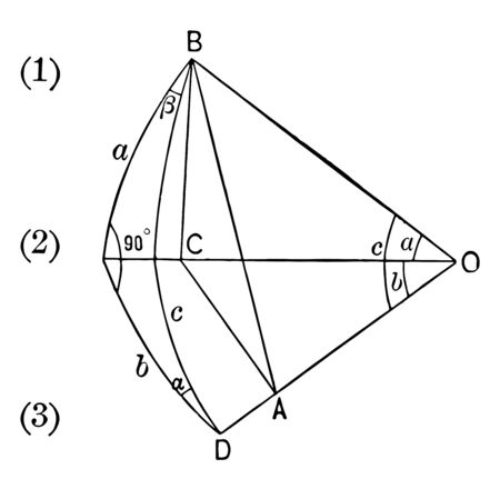 This image is of a right spherical triangle with two sides of A and B, and opposite angles of a and b. The c-side can be defined as the hypotenuse of the triangle, vintage line drawing or engraving illustration.